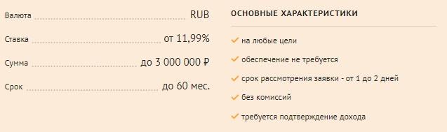 Условия Альфа-Банка
