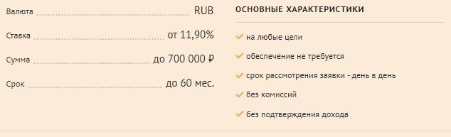 Условия Ренессанс Кредит