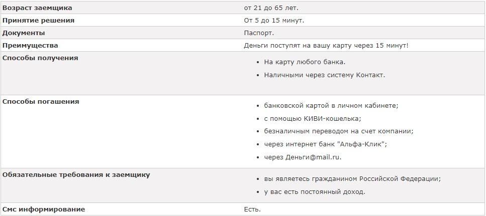 Условия Турбозайм
