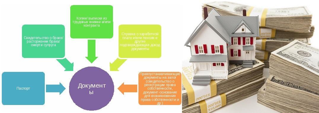 документы при оформлении займа под залог дома