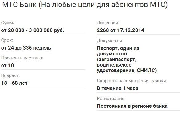 Условия МТС Банка