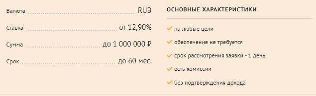 Условия Почта банк