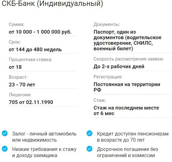Условия СКБ-Банк индивидуальный