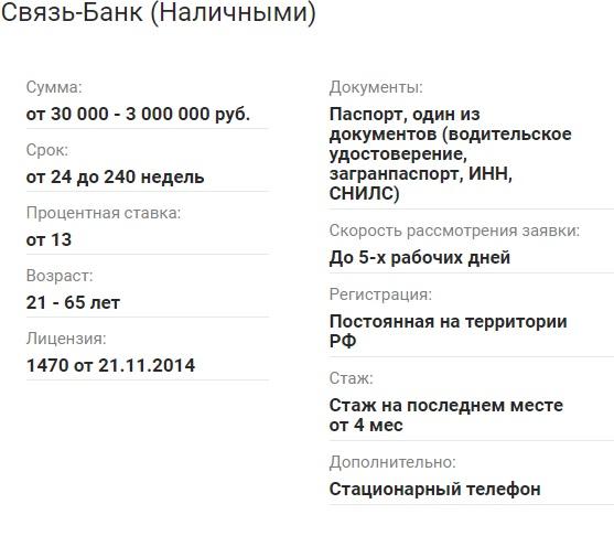 Условия Связь Банка наличными