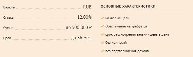 Условия Восточный банк