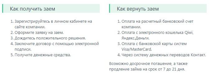 Взять онлайн кредит на карту без отказа Украина, круглосуточно