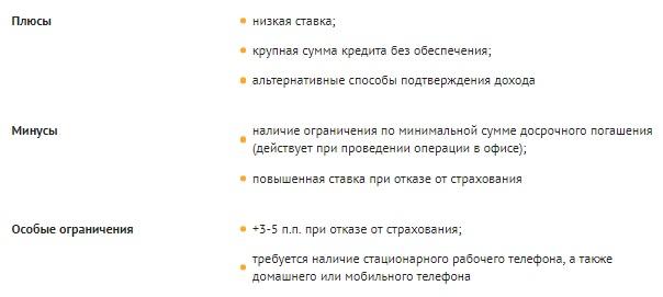 Плюсы и минусы Райффайзенбанка