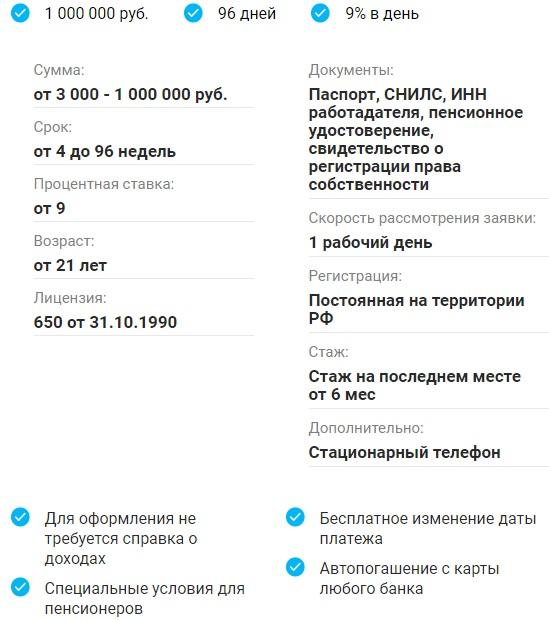 Условия Почта банк (рефинансирование)