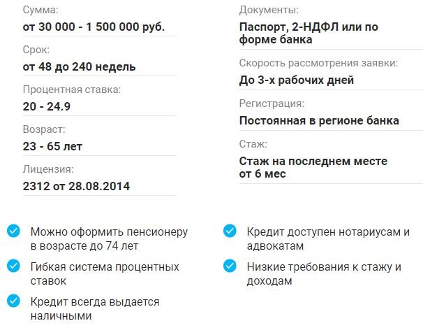 Условия Российский капитал (наличными)