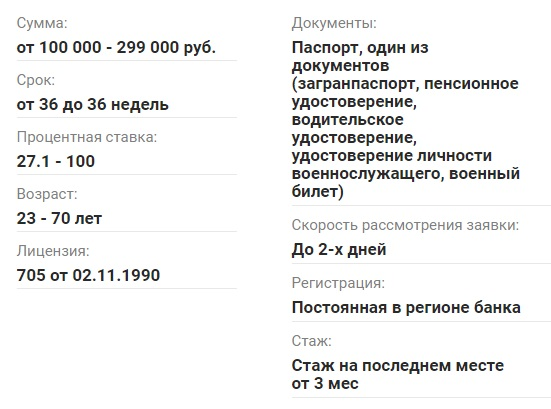 Условия СКБ-Банк