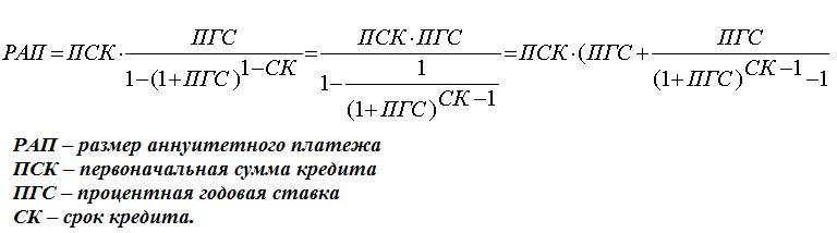 формула аннуитетных платежей 2