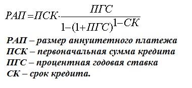 формула аннуитетных платежей